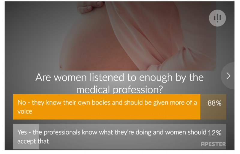 Are women listened to enough by the medical profession?