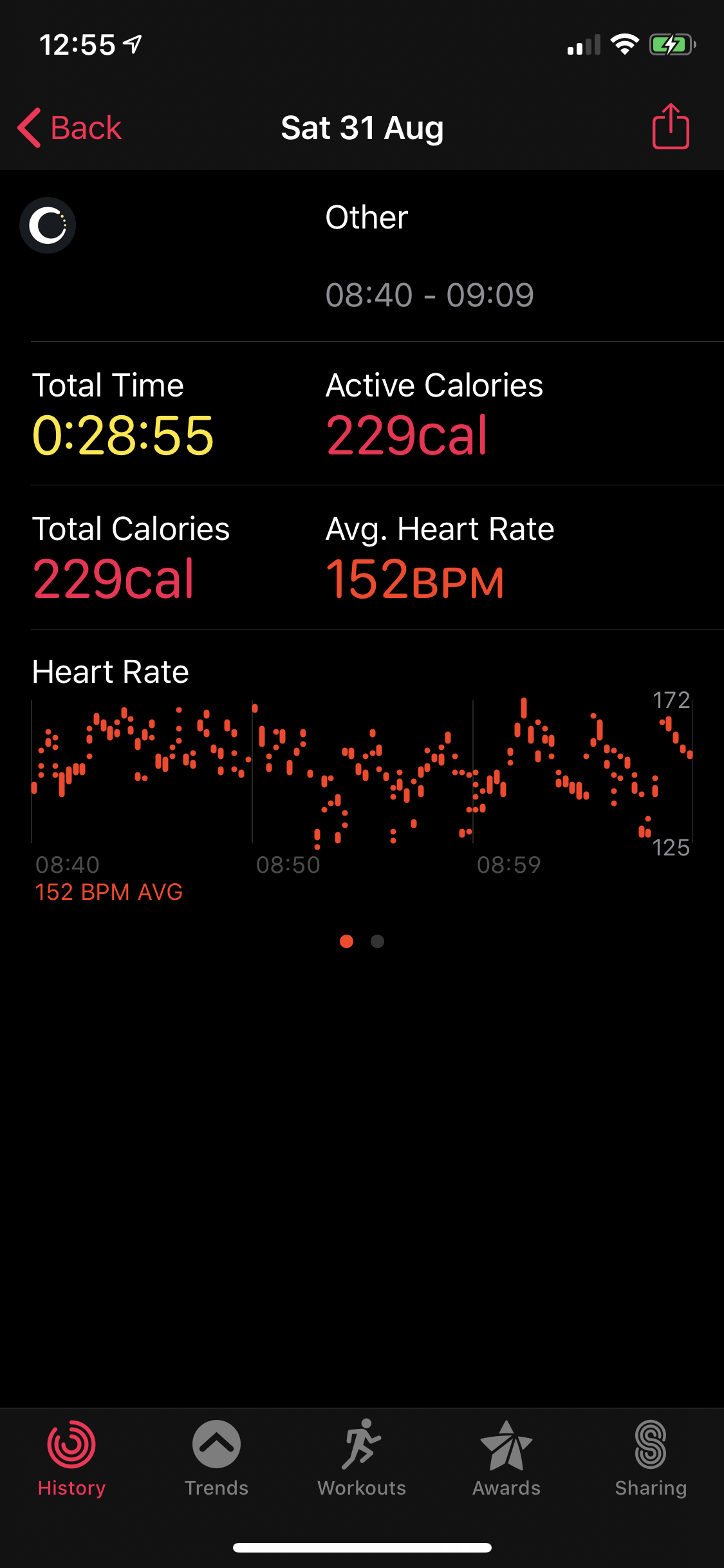 Centr app review update – what is Chris Hemsworth's health and fitness lifestyle app really like when you've been doing it every day for 8 months. Screenshot of Apple Watch workout stats.